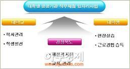 경북도, 전국 최초 청·학·관 협력 선언...청년일자리 늘리기