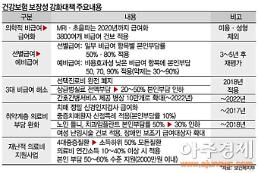 '문재인 케어' 본격 시동…선택진료비 폐지·2인실도 건보 적용