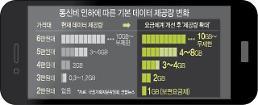 [문재인 정부 100일] 통신비 인하 정부·업계 强대强 대치
