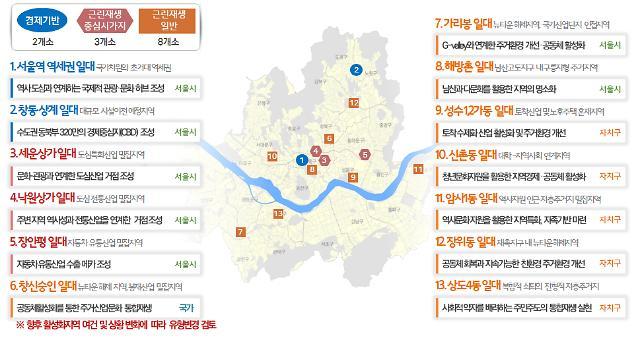 서울형 도시재생 선도 모델 13곳 계획대로 추진