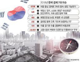 """현대경제硏 """"내년 한국경제, 3%성장‧부동산‧재정건전성 이슈"""""""