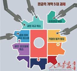 [인민화보]중국의 개혁, 눈부신 성과를 거두다