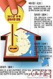 [인민화보]서민 주거안정을 위한 새로운 주택정책