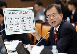 윤영일·추혜선 의원, 2017 대한민국 반부패 청렴대상 수상