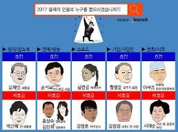 올해의 호감 기업인 1위는 함영준 오뚜기 회장