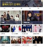 카카오, 올해의 인기 검색어 발표... 드라마 1위는 도깨비
