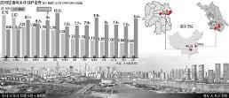 中 도시화 가속…우시·창사, GDP 1조 위안 클럽 새 맴버 됐다
