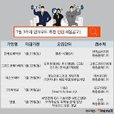 인턴십 도전하세요…한국소비자원·GS리테일·안랩 등 채용 봇물