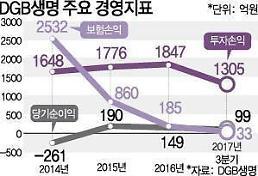 은행맨 김경환, DGB생명 구원투수로