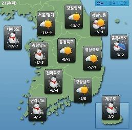 [오늘의 날씨 예보] 최강 한파, 최저 영하 20도로 뚝…미세먼지 농도 WHO기준 오전 한때 나쁨