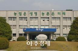 경기도농기원, 시험연구사업 과제계획 심의회 개최