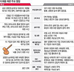 [이재용 재판] 깜깜 삼성, 생사 기로