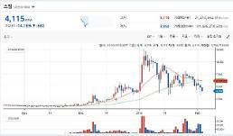 SNS 플랫폼기반 가상화폐, 스팀 -14.18%↓ 하락세