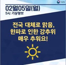 [오늘날씨 카드뉴스]출근길 전국 대체로 맑고, 한파로 인한 강추위 서울 아침 -12도... 전라도, 제주도 눈