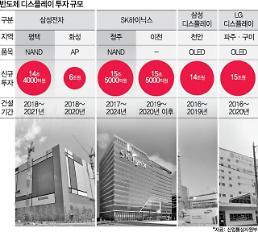 삼성·SK·LG, 메모리·OLED 공격적 선제 투자…세계 1위 지킨다