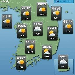 [오늘의 날씨 예보] 경기·강원북부 최고 3cm 눈…미세먼지농도 WHO기준 오후 매우나쁨