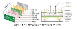 집광식 내부조명 표지판·고속철도 소음 저감장치 등 교통신기술 지정