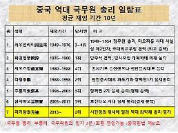 [강효백 칼럼-중국정치7룡] 재상(총리)은 황제(주석)와 칼자루를 다투지 않는다