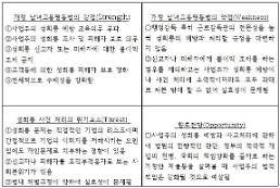 이진성 변호사, 직장 내 성희롱 사건에 관한 사업주 책임의 문제와 향후 전망