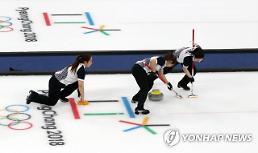 [평창동계올림픽] 20일 일정…한국여자컬링 오후 2시5분 대한민국 vs 미국, 쇼트트랙 여자 1000m·남자 500m 예선, 여자 3000m 계주