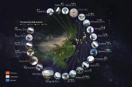 천문연, 동아시아 전파망원경 21대 연결...VLBI 네트워크 본격 준비