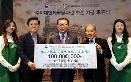 스타벅스, 주미 대한제국공사관 보존기금 1억 후원