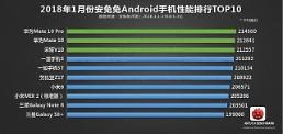 """中 스마트폰 성능 비교... """"삼성보다 화웨이가 좋아"""""""