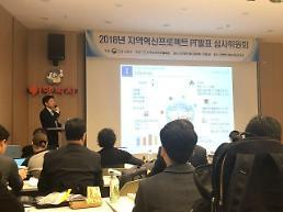 인천시,지역산업맞춤형 혁신프로젝트 사업  17억5천만원(12억 2천만원 증액)국비확보!!