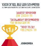 직원 평균급여 1위 'SK이노베이션'…100대기업 평균보다 4000만원 ↑