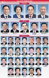 시진핑 동창 류허, 공급개혁 주창 3년만 경제사령탑 등극
