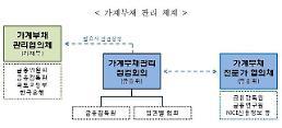 김용범 부위원장 가계부채 위험 감소에 정책 역량 집중…위험관리 대책 발표