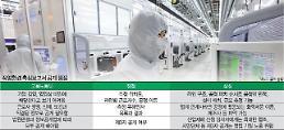 행심위 삼성 작업환경보고서 공개보류....산업부 보고서 일부 국가핵심기술 포함