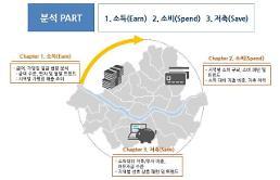 신한은행, 빅데이터 기반 서울시 생활금융지도 만든다