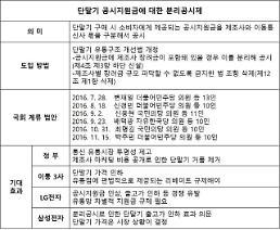 4월 임시국회 파행에 '분리공시제' 상반기 도입 차질