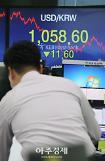 美 금리인상 우려에 亞 금융시장 휘청