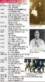 [아주스페셜-임시정부의 맏며느리 수당 정정화㉕·끝] 남편 기다리며 서울에 남은 죄, 철창에 갇혀 모욕을 당하다