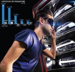 LG 잔칫날…분기 사상 최대 실적에 미래 먹거리 M&A까지 성공
