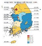 [2018 공동주택 공시가] 서울 10% 올라 상승률 1위…전국 5% 상승