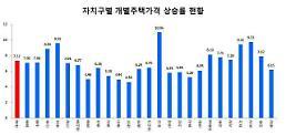 [2018 개별주택 공시가] 서울 단독주택 최고 261억원… 한남동 이건희 회장 소유