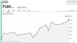 [국제유가] 보합세..브렌트유 한때 80달러 넘어서