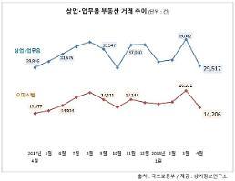 상업용 부동산도 거래 절벽...4월 거래 전월 대비 24%↓