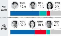 [방송 3사 여론조사] 민주, 국회의원 재보선 12곳 중 11곳 우세