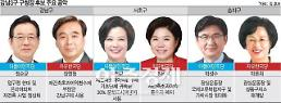 6·13 지방선거 전 마지막 주말...강남3구 재건축 대결 불 붙어