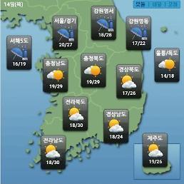 [오늘의 날씨 예보] 중북부 최대 40mm 비…미세먼지 농도 WHO 기준 보통
