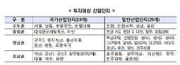 산단공, 1500억 투입 산업단지 혁신 IR 개최