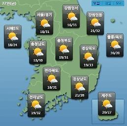 [오늘의 날씨 예보] 낮 최고 33도 불볕더위 계속…WHO 기준 미세먼지 농도 보통~한때 나쁨