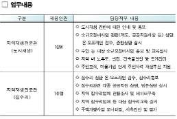 서울시, 주거재생 위한 지역재생전문관 모집