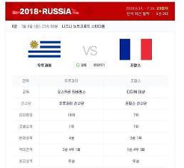 [월드컵] 우루과이 vs 프랑스 중계는 언제 어디서 할까?