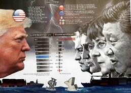 中 무역전쟁 전략은…미국 VS 세계 강조·美 내부균열 유도
