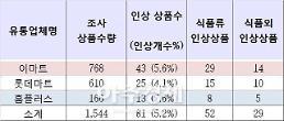 대형마트PB도 슬쩍 가격인상···이마트 '최다'·홈플러스 '최고'
